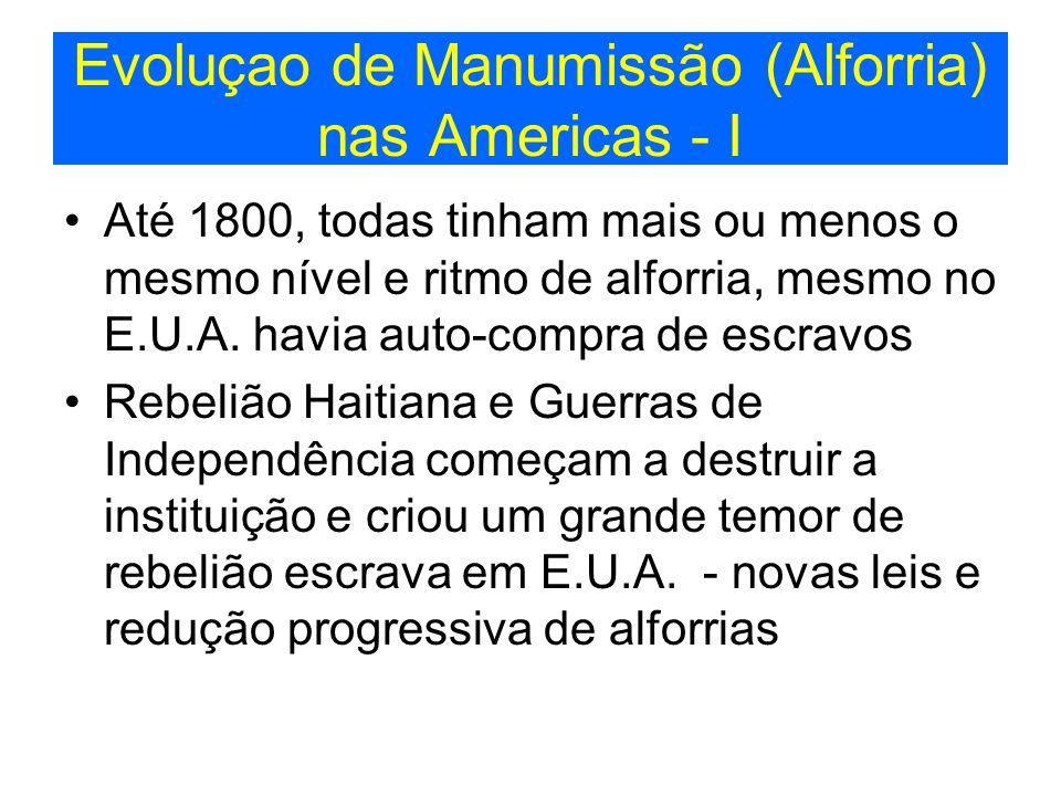Evoluçao de Manumissão (Alforria) nas Americas - I Até 1800, todas tinham mais ou menos o mesmo nível e ritmo de alforria, mesmo no E.U.A. havia auto-