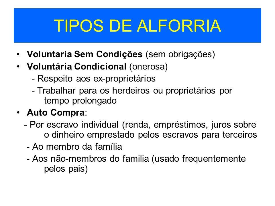 TIPOS DE ALFORRIA Voluntaria Sem Condições (sem obrigações) Voluntária Condicional (onerosa) - Respeito aos ex-proprietários - Trabalhar para os herde