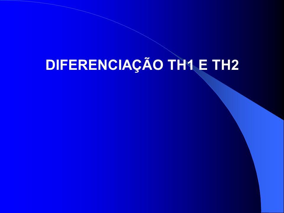 DIFERENCIAÇÃO TH1 E TH2