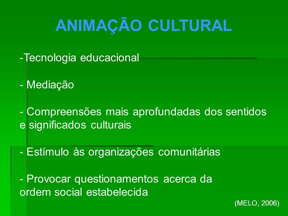 ANIMAÇÃO CULTURAL -Tecnologia educacional - Mediação - Compreensões mais aprofundadas dos sentidos e significados culturais - Estímulo às organizações