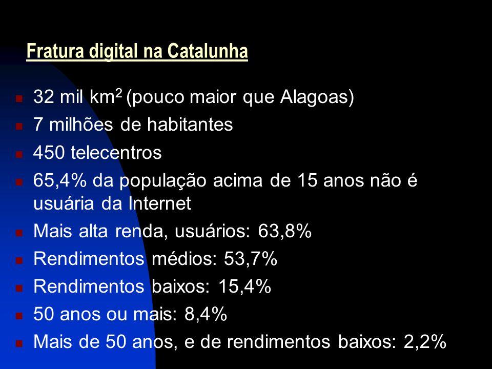 2 Fratura digital na Catalunha 32 mil km 2 (pouco maior que Alagoas) 7 milhões de habitantes 450 telecentros 65,4% da população acima de 15 anos não é usuária da Internet Mais alta renda, usuários: 63,8% Rendimentos médios: 53,7% Rendimentos baixos: 15,4% 50 anos ou mais: 8,4% Mais de 50 anos, e de rendimentos baixos: 2,2%