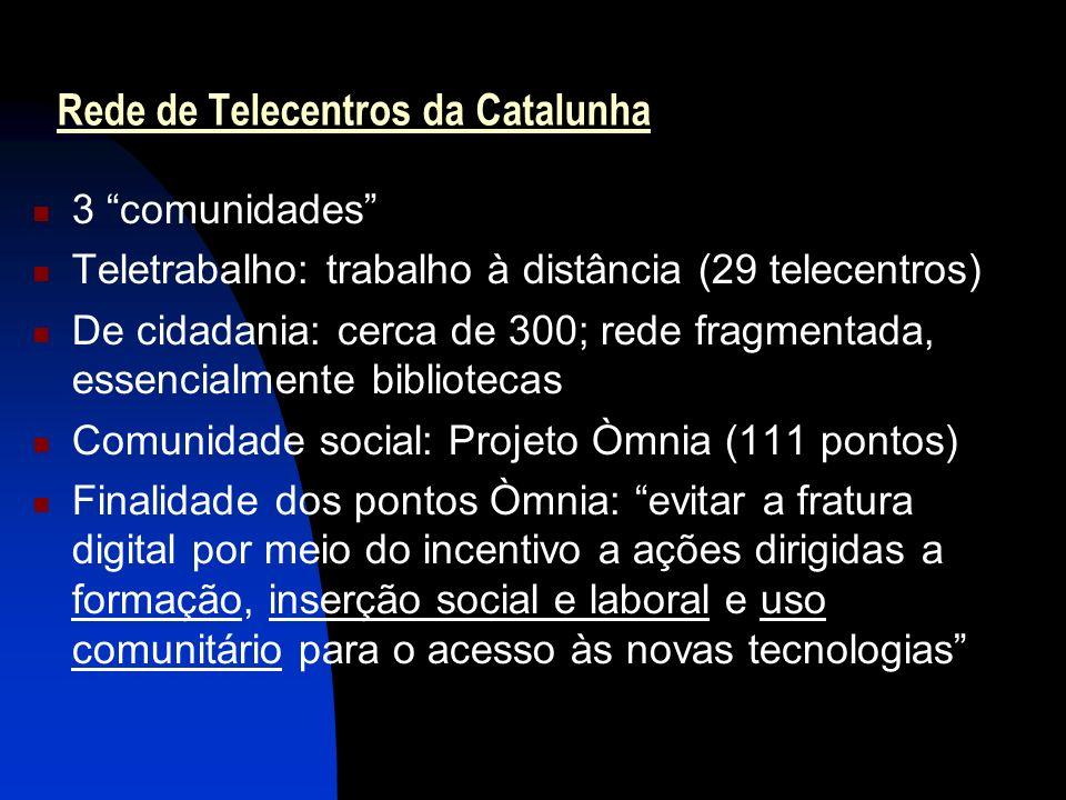 3 Rede de Telecentros da Catalunha 3 comunidades Teletrabalho: trabalho à distância (29 telecentros) De cidadania: cerca de 300; rede fragmentada, essencialmente bibliotecas Comunidade social: Projeto Òmnia (111 pontos) Finalidade dos pontos Òmnia: evitar a fratura digital por meio do incentivo a ações dirigidas a formação, inserção social e laboral e uso comunitário para o acesso às novas tecnologias