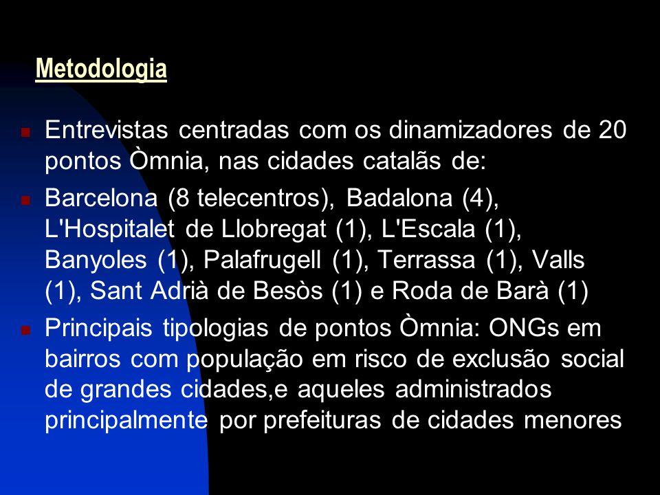 6 Metodologia Entrevistas centradas com os dinamizadores de 20 pontos Òmnia, nas cidades catalãs de: Barcelona (8 telecentros), Badalona (4), L Hospitalet de Llobregat (1), L Escala (1), Banyoles (1), Palafrugell (1), Terrassa (1), Valls (1), Sant Adrià de Besòs (1) e Roda de Barà (1) Principais tipologias de pontos Òmnia: ONGs em bairros com população em risco de exclusão social de grandes cidades,e aqueles administrados principalmente por prefeituras de cidades menores