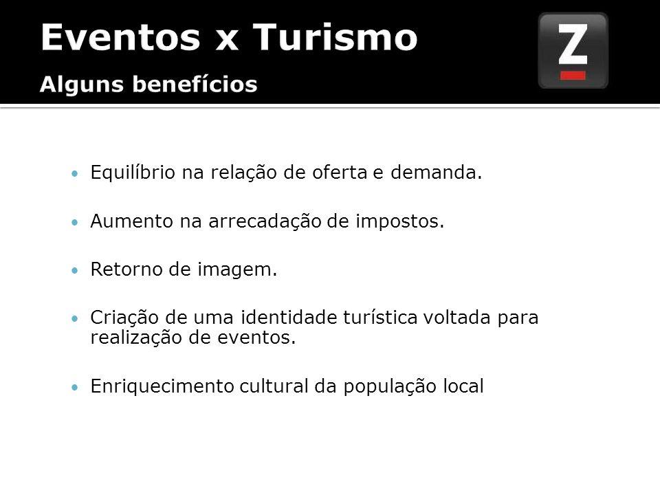 Dados recentes da Industria dos Eventos no Brasil nos revelam números impressionantes do setor : 1.