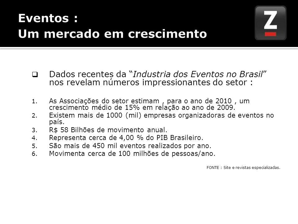 Dados recentes da Industria dos Eventos no Brasil nos revelam números impressionantes do setor : 1. As Associações do setor estimam, para o ano de 201