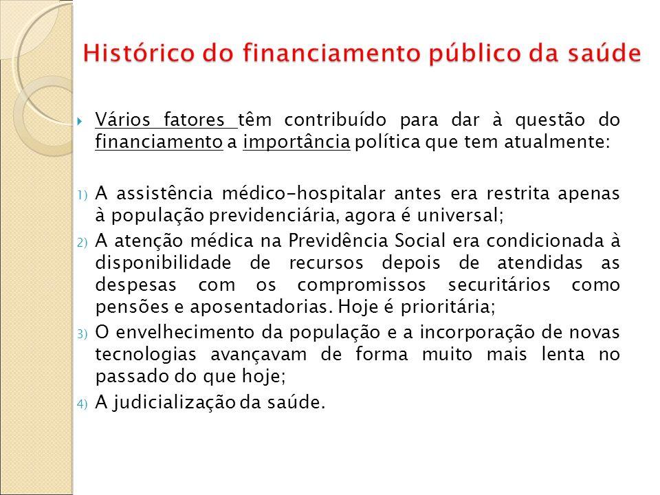Vários fatores têm contribuído para dar à questão do financiamento a importância política que tem atualmente: 1) A assistência médico-hospitalar antes