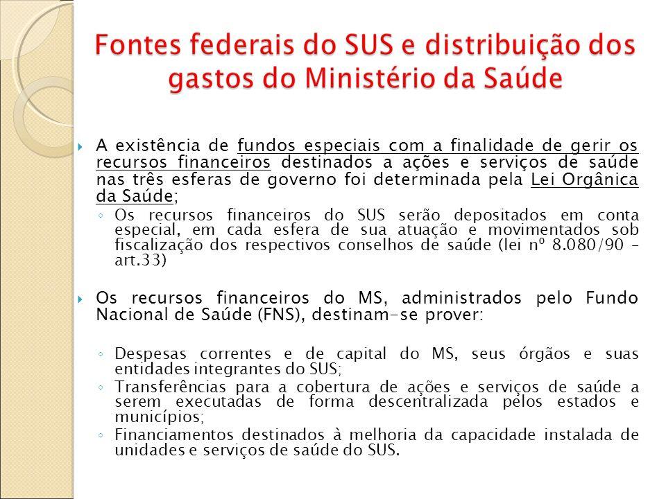 A existência de fundos especiais com a finalidade de gerir os recursos financeiros destinados a ações e serviços de saúde nas três esferas de governo