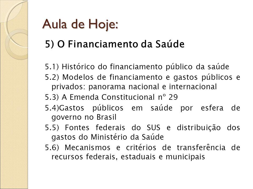 Aula de Hoje: 5) O Financiamento da Saúde 5.1) Histórico do financiamento público da saúde 5.2) Modelos de financiamento e gastos públicos e privados: