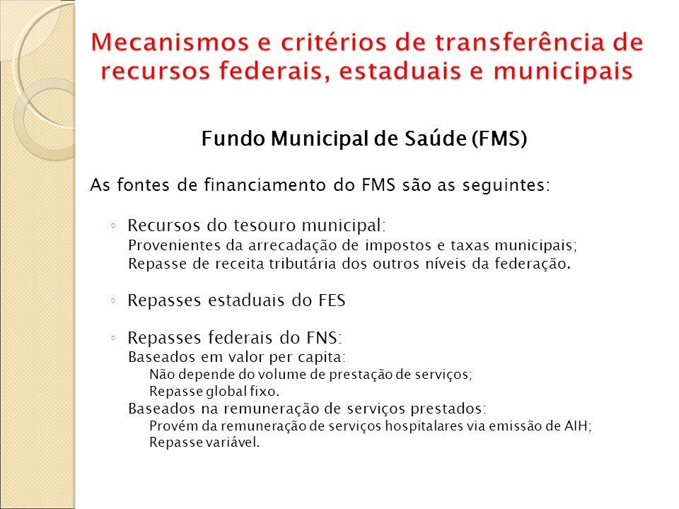 Fundo Municipal de Saúde (FMS) As fontes de financiamento do FMS são as seguintes: Recursos do tesouro municipal: Provenientes da arrecadação de impos