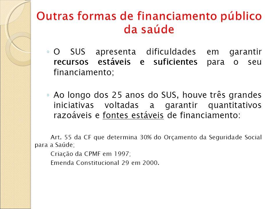 O SUS apresenta dificuldades em garantir recursos estáveis e suficientes para o seu financiamento; Ao longo dos 25 anos do SUS, houve três grandes ini
