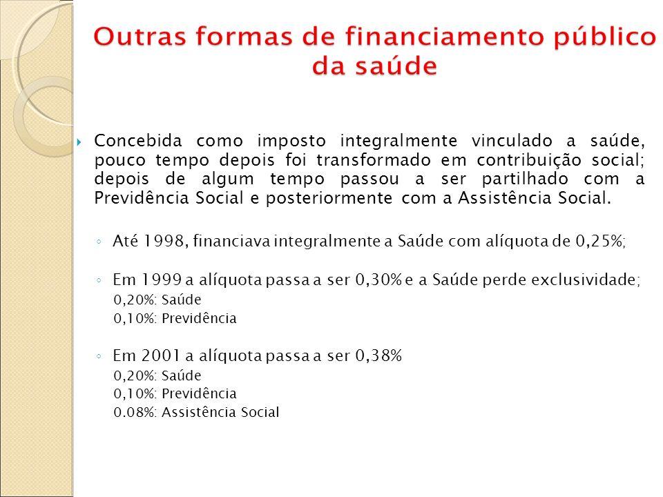 A criação da CPMF Concebida como imposto integralmente vinculado a saúde, pouco tempo depois foi transformado em contribuição social; depois de algum