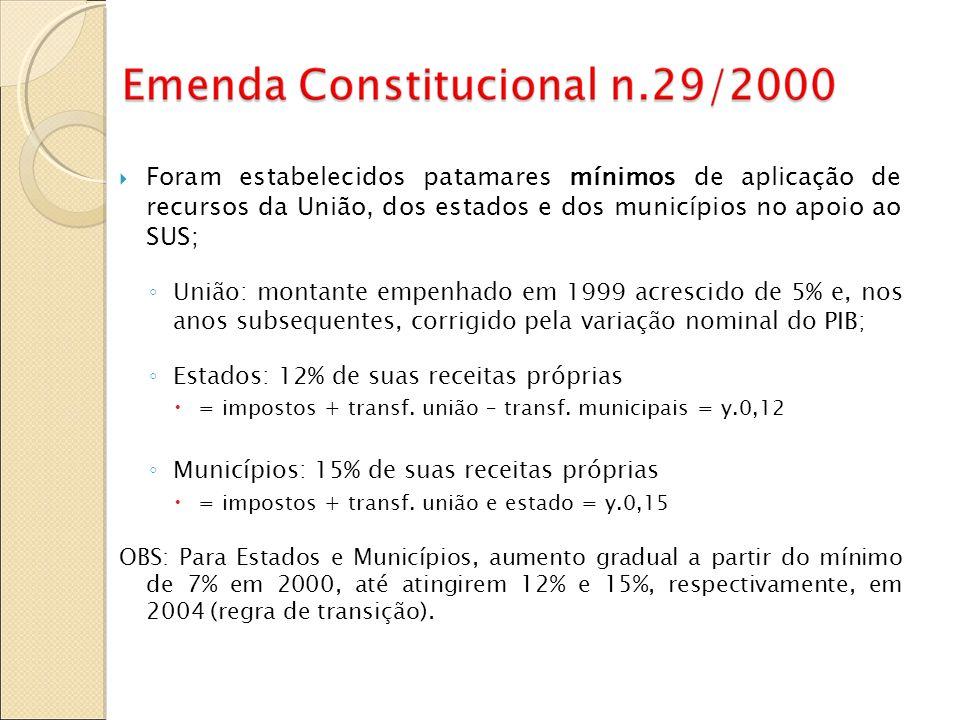 Foram estabelecidos patamares mínimos de aplicação de recursos da União, dos estados e dos municípios no apoio ao SUS; União: montante empenhado em 19