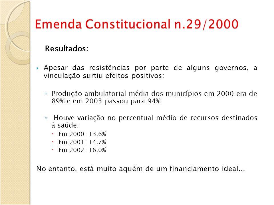 Resultados: Apesar das resistências por parte de alguns governos, a vinculação surtiu efeitos positivos: Produção ambulatorial média dos municípios em