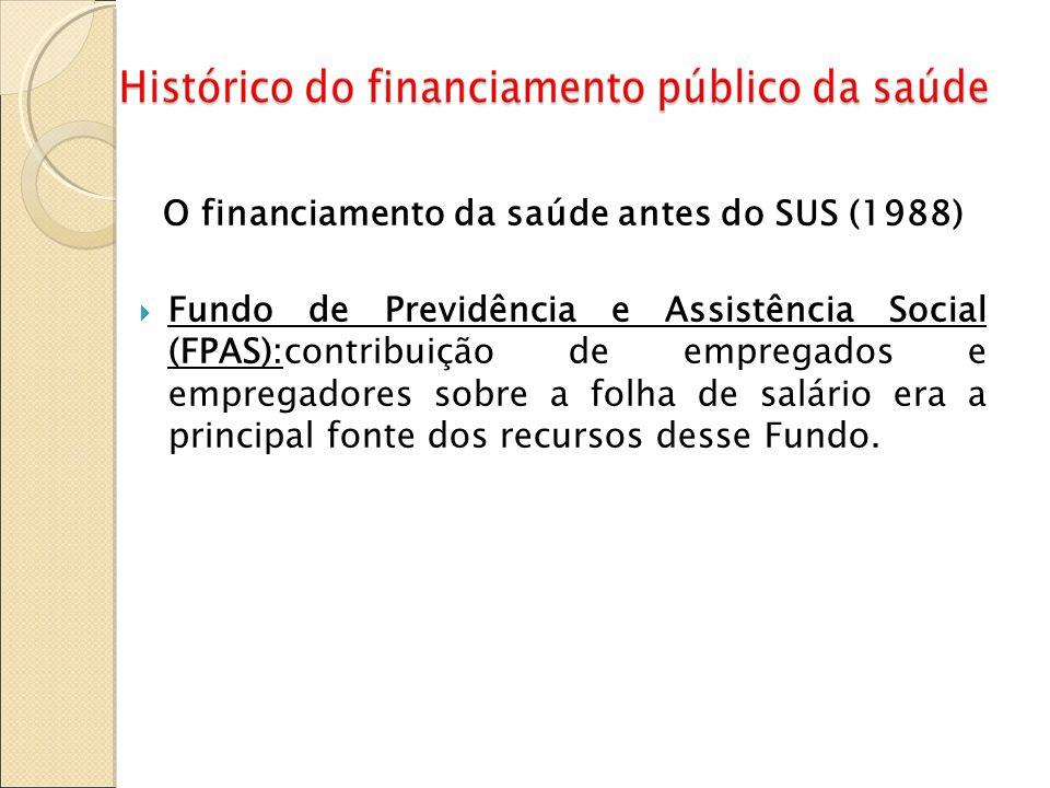 O financiamento da saúde antes do SUS (1988) Fundo de Previdência e Assistência Social (FPAS):contribuição de empregados e empregadores sobre a folha