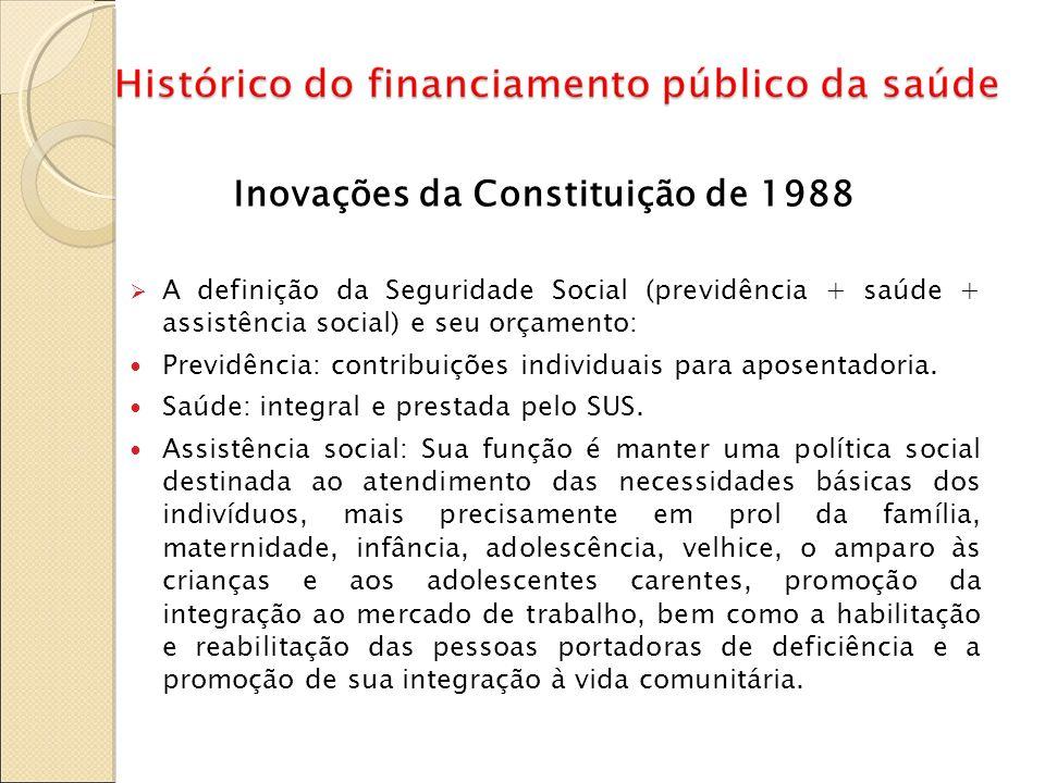 Inovações da Constituição de 1988 A definição da Seguridade Social (previdência + saúde + assistência social) e seu orçamento: Previdência: contribuiç