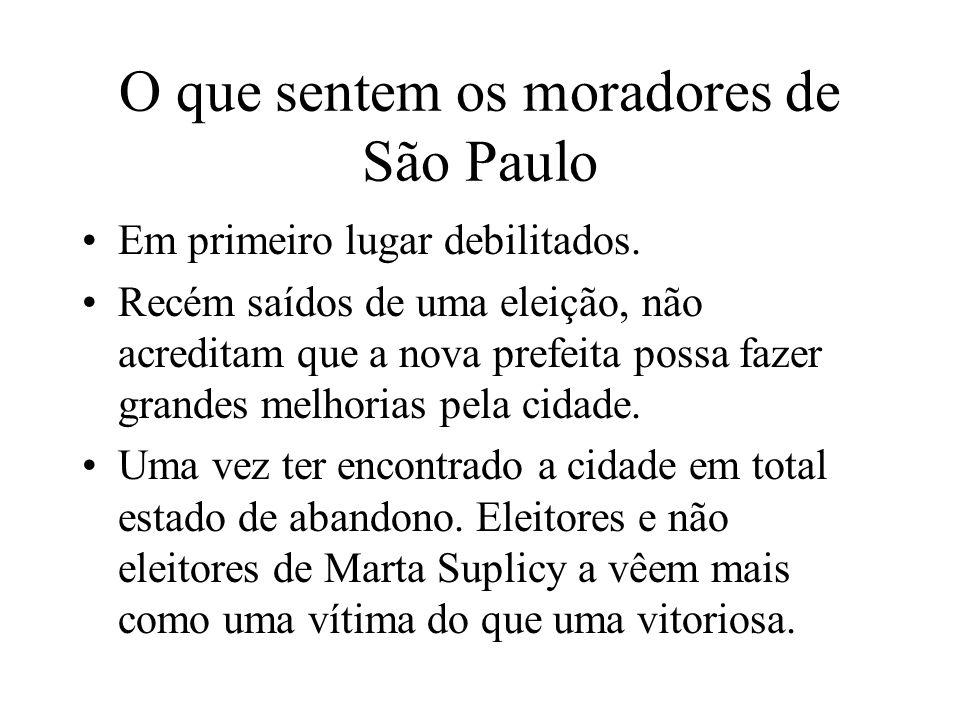 O que sentem os moradores de São Paulo Em primeiro lugar debilitados. Recém saídos de uma eleição, não acreditam que a nova prefeita possa fazer grand