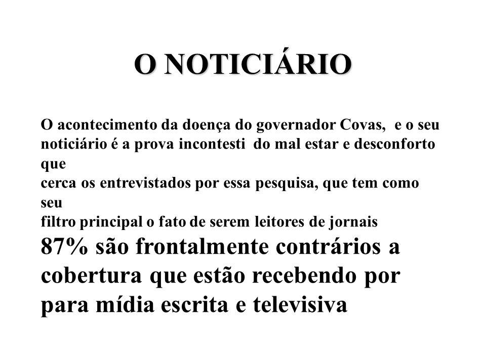 O NOTICIÁRIO O acontecimento da doença do governador Covas, e o seu noticiário é a prova incontesti do mal estar e desconforto que cerca os entrevista