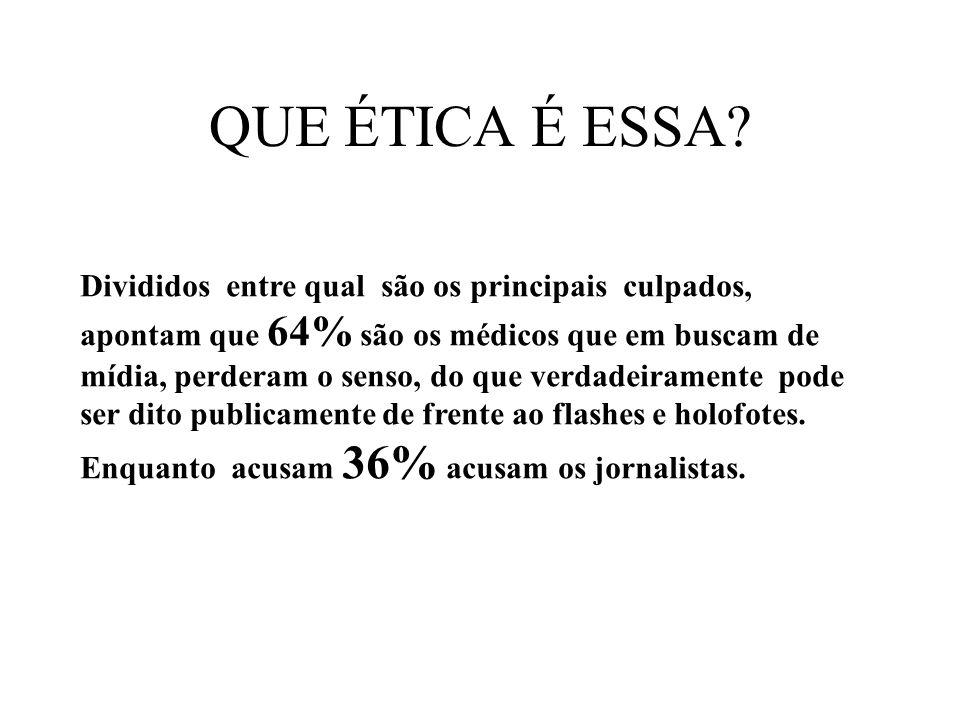 QUE ÉTICA É ESSA? Divididos entre qual são os principais culpados, apontam que 64% são os médicos que em buscam de mídia, perderam o senso, do que ver