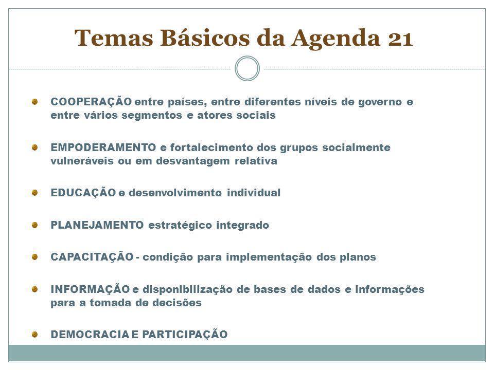 Temas Básicos da Agenda 21 COOPERAÇÃO entre países, entre diferentes níveis de governo e entre vários segmentos e atores sociais EMPODERAMENTO e forta