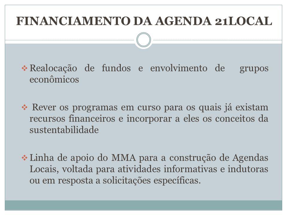 FINANCIAMENTO DA AGENDA 21LOCAL Realocação de fundos e envolvimento de grupos econômicos Rever os programas em curso para os quais já existam recursos