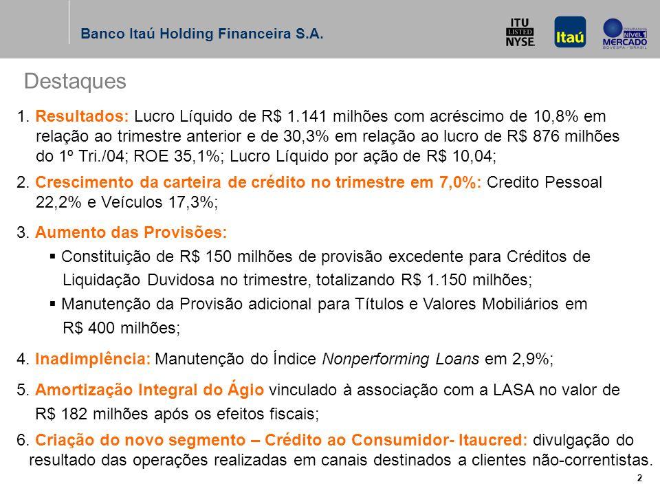 Banco Itaú Holding Financeira S.A. 2 Destaques 2.