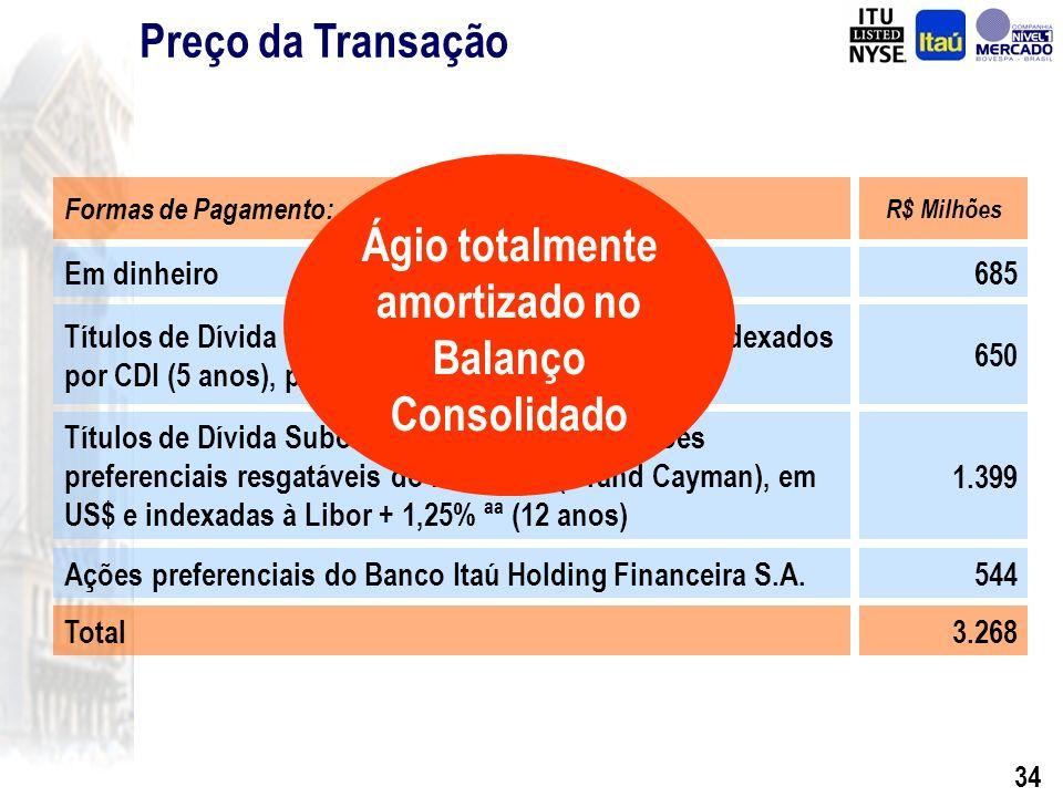 33 Preço da Transação Em dinheiro685 Títulos de Dívida Subordinada – emitidos em R$ e indexados por CDI (5 anos), pagáveis ao final do prazo 650 Ações preferenciais do Banco Itaú Holding Financeira S.A.544 Títulos de Dívida Subordinada – Emissão de ações preferenciais resgatáveis do Itau Bank (Grand Cayman), em US$ e indexadas à Libor + 1,25% ªª (5 anos) 1.399 Total3.268 R$ Milhões Formas de Pagamento: