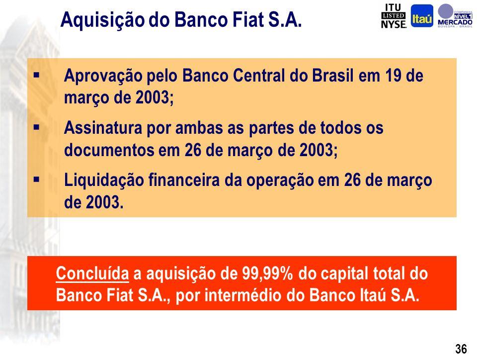 35 Reorganização Societária Banco Itaú-BBA S.A. Aquisição do Banco Fiat S.A. Highlights 2002