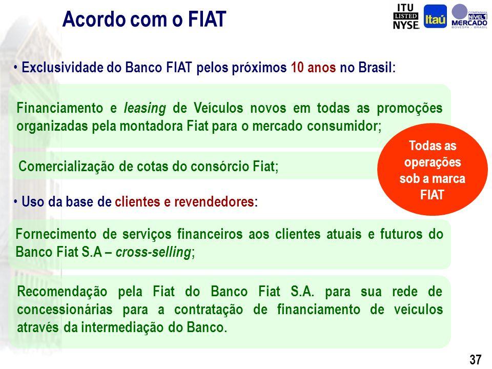 36 Aquisição do Banco Fiat S.A.
