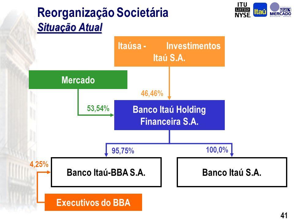 40 Reorganização Societária Banco Itaú-BBA S.A. Aquisição do Banco Fiat S.A. Highlights 2002
