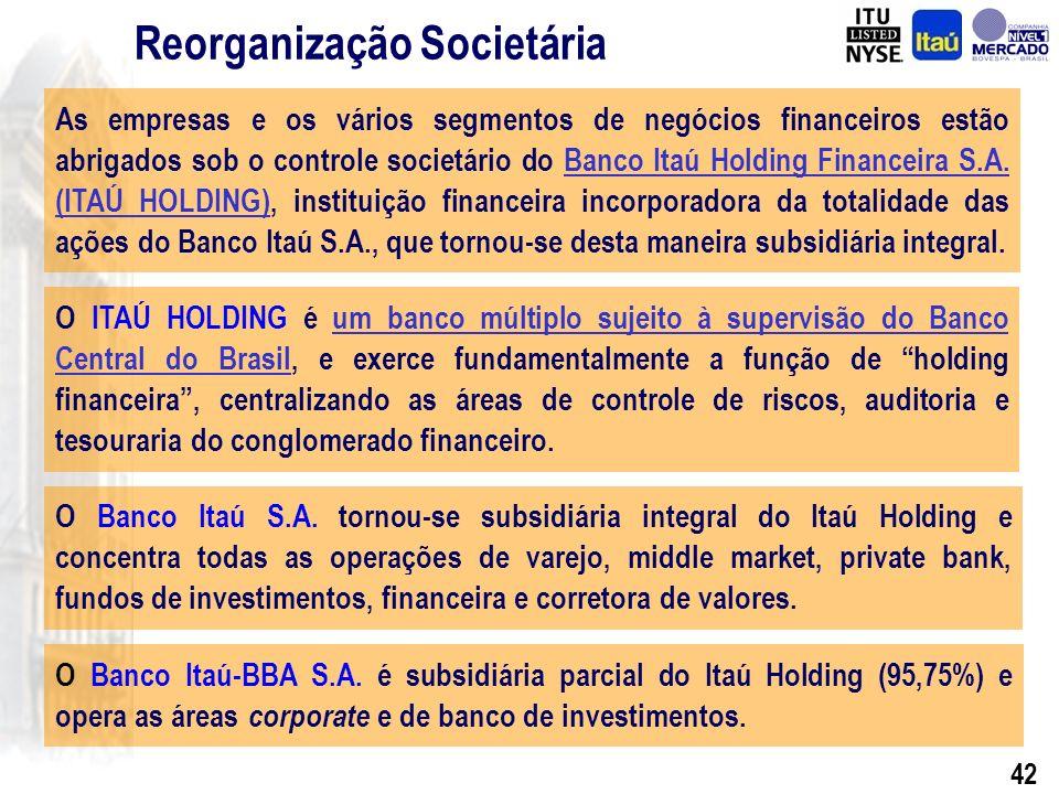 41 53,54% 46,46% Banco Itaú Holding Financeira S.A.