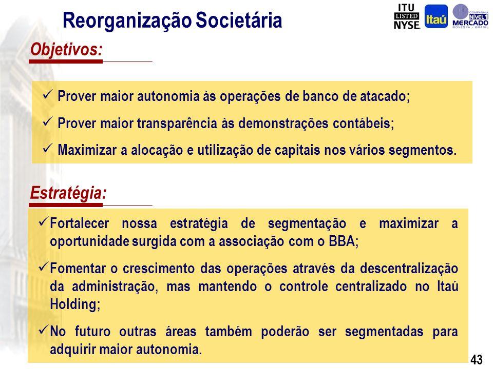 42 Reorganização Societária As empresas e os vários segmentos de negócios financeiros estão abrigados sob o controle societário do Banco Itaú Holding Financeira S.A.