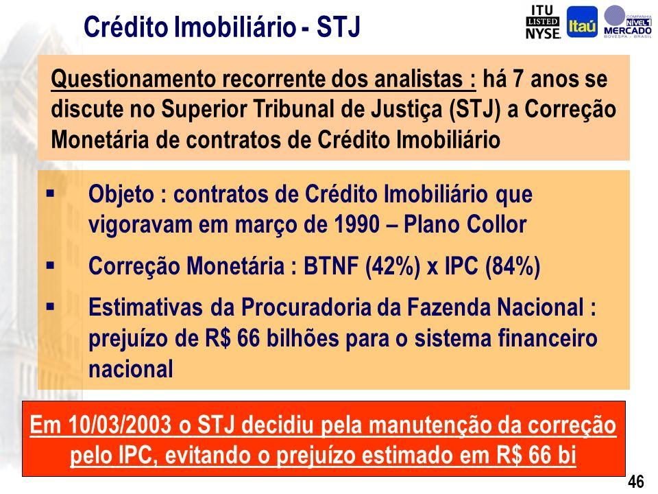 45 Direitos Estatutários e Dividendos: A reorganização societária não implicou alteração nos direitos dos acionistas, pois estes receberam em 24 de março ações do ITAÚ HOLDING da mesma espécie e com as mesmas características das do Banco Itaú S.A.