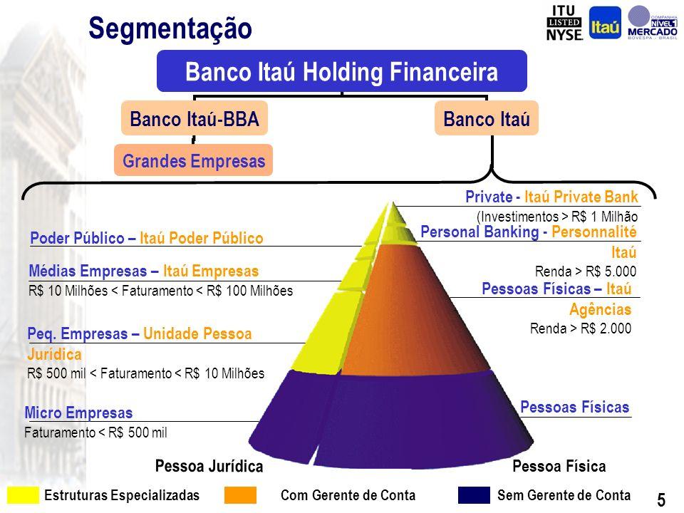 4 Evolução dos Ativos R$ Milhões 111.141 Itaú Itaú + BBA CAGR = 23,0% CAGR = 25,3% 15,8%