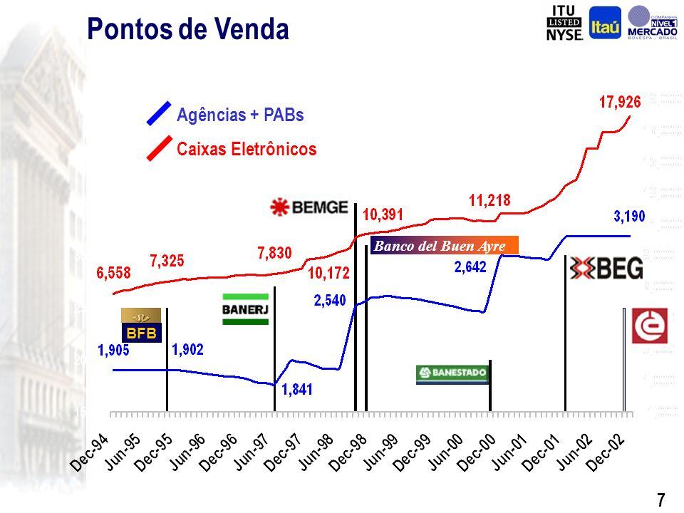 6 Clientes BFB Million Banco del Buen Ayre 9.2