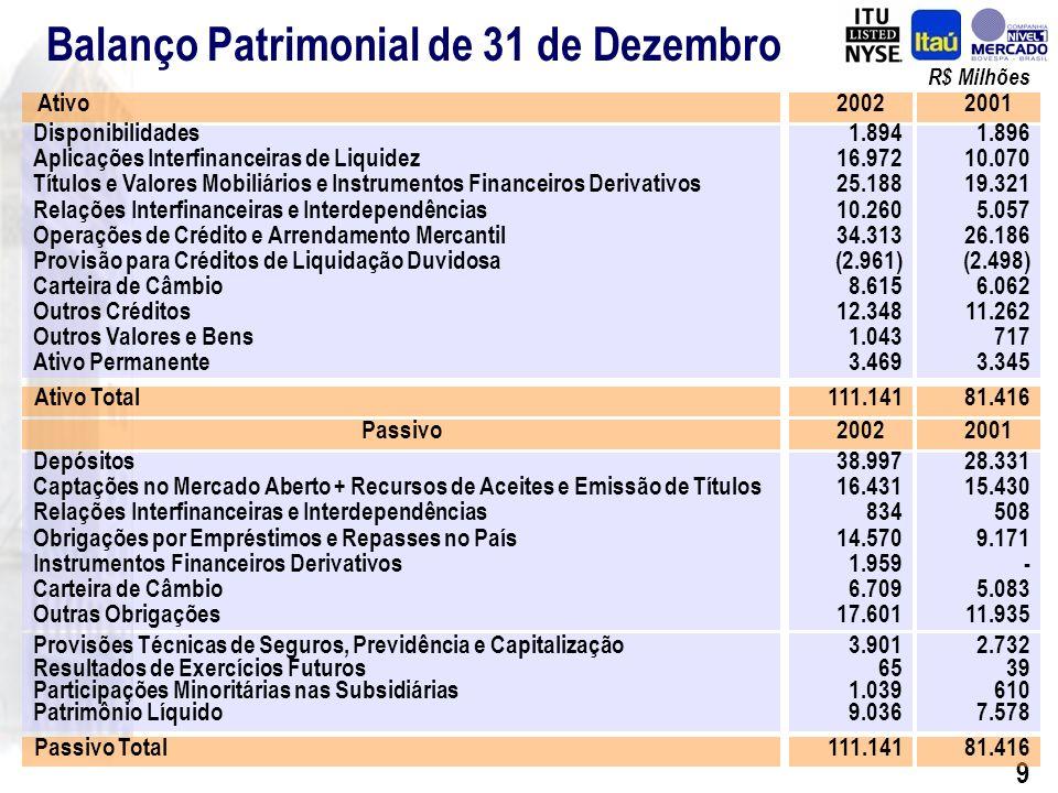 8 PC & Internet Banking Quantidade de Transações e Clientes
