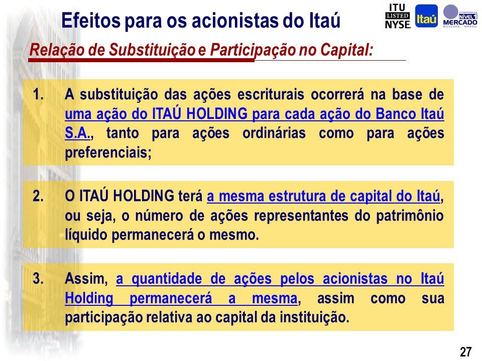 26 Negociação das Ações: Até a data efetiva de substituição das ações do Itaú por ações do ITAÚ HOLDING, a negociação das ações do Banco Itaú S.A.