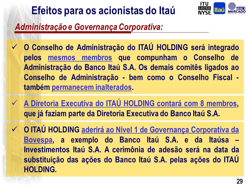 28 Direitos Estatutários e Dividendos: A reorganização societária não implicará alteração nos direitos dos acionistas, pois estes receberão ações do ITAÚ HOLDING da mesma espécie e com as mesmas características das do Banco Itaú S.A.
