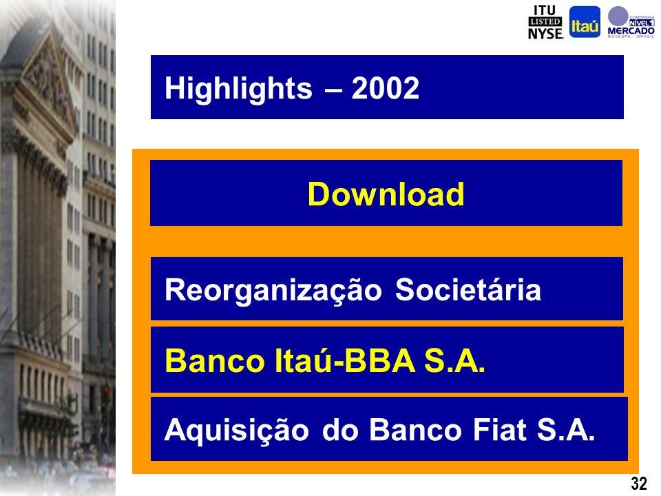 31 Reiteramos desde já nosso firme compromisso de continuar praticando a mesma filosofia de administração que marcou o Banco Itaú.