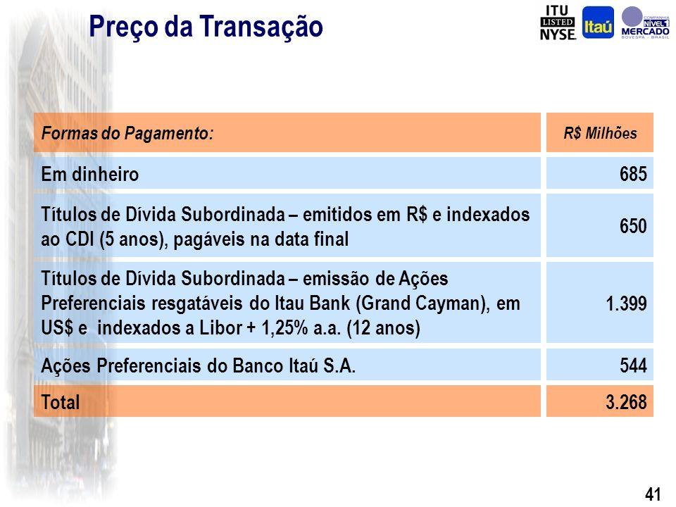 40 Nova Companhia (1/3 ONs; 2/3 PNs) Itaú-BBA (½ ONs; ½ PNs) Executivos do BBABanco Itaú 50% ONs 16,67% 51% ONs 50% ONs 100% PNs 83,33% 49% ONs 100% PNs Participação (Indireta) dos Executivos do BBA no Itaú BBA ONs: (16,67% x 51%) = 8,5% PNs: 0 Total: 4,25% Participação (Direta + Indireta) do Itaú no Itaú BBA: ONs: 49% + (83,33% x 51%] = 91,5% PNs: = 100% Total: 95,75% Controle Compartilhado ITAÚ-BBA