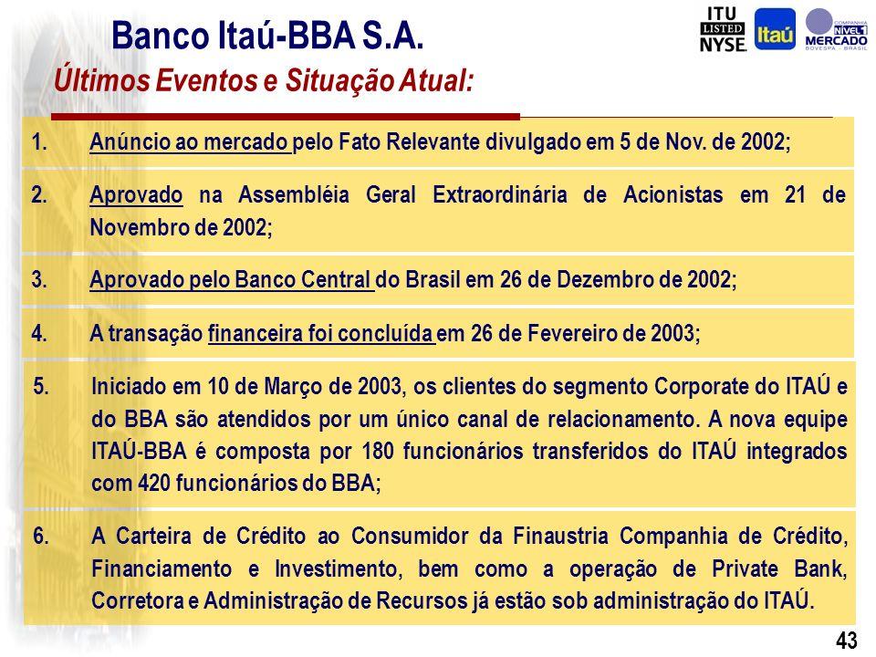 42 Preço da Transação Em dinheiro685 Títulos de Dívida Subordinada – emitidos em R$ e indexados ao CDI (5 anos), pagáveis na data final 650 Ações Preferenciais do Banco Itaú S.A.544 Títulos de Dívida Subordinada – emissão de Ações Preferenciais resgatáveis do Itau Bank (Grand Cayman), em US$ e indexados a Libor + 1,25% a.a.