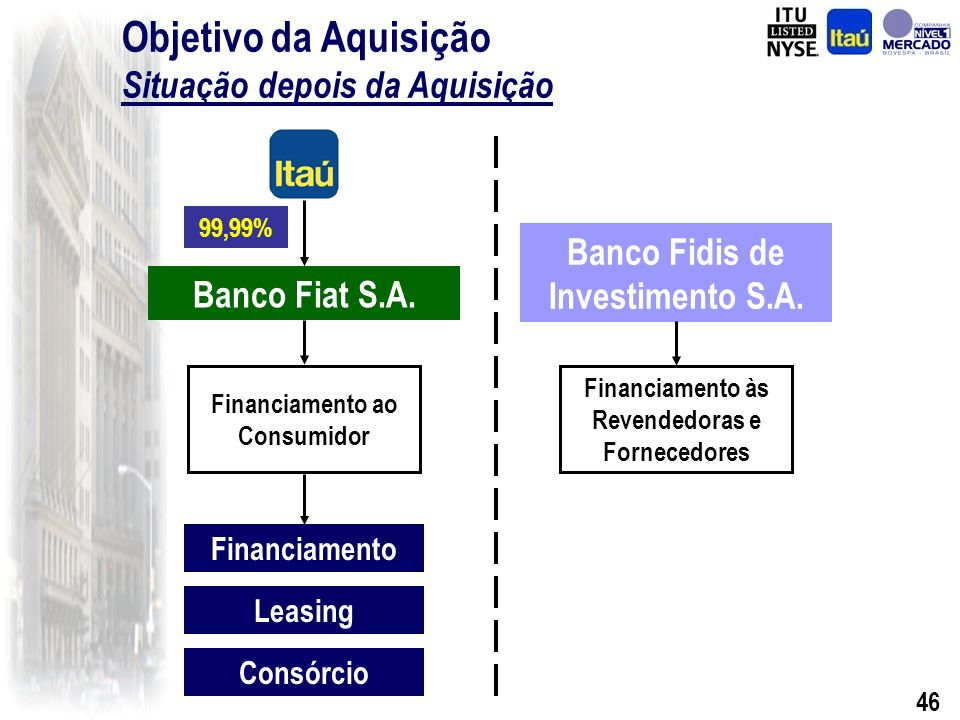 45 Banco Fiat S.A.
