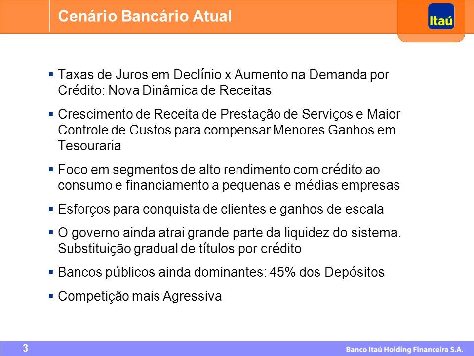 24 Lucro Líquido Diversificação das fontes de lucros não derivam exclusivamente das taxas de juros Banco Itaú S.A.695 2º Trim.