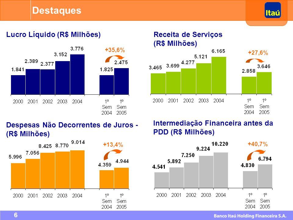 37 Transparência no Itaú Reuniões em todas as regionais da Apimec desde 1999 (13 reuniões previstas para 2005); 8 a 10 roadshows por ano no exterior (EUA e Europa); Site de Relações com Investidores desde 2000 em 3 idiomas (TOP 5 na América Latina há 7 anos); 1ª empresa brasileira a adotar o Microsoft CRM em RI; Envio de comunicados para mais de 12 mil cadastrados; Melhor Relatório Anual On line disponibilizado no site de RI; Publicação trimestral da Análise Gerencial da Operação e anual do Balanço Social desde 1999; Disponível também em US GAAP.