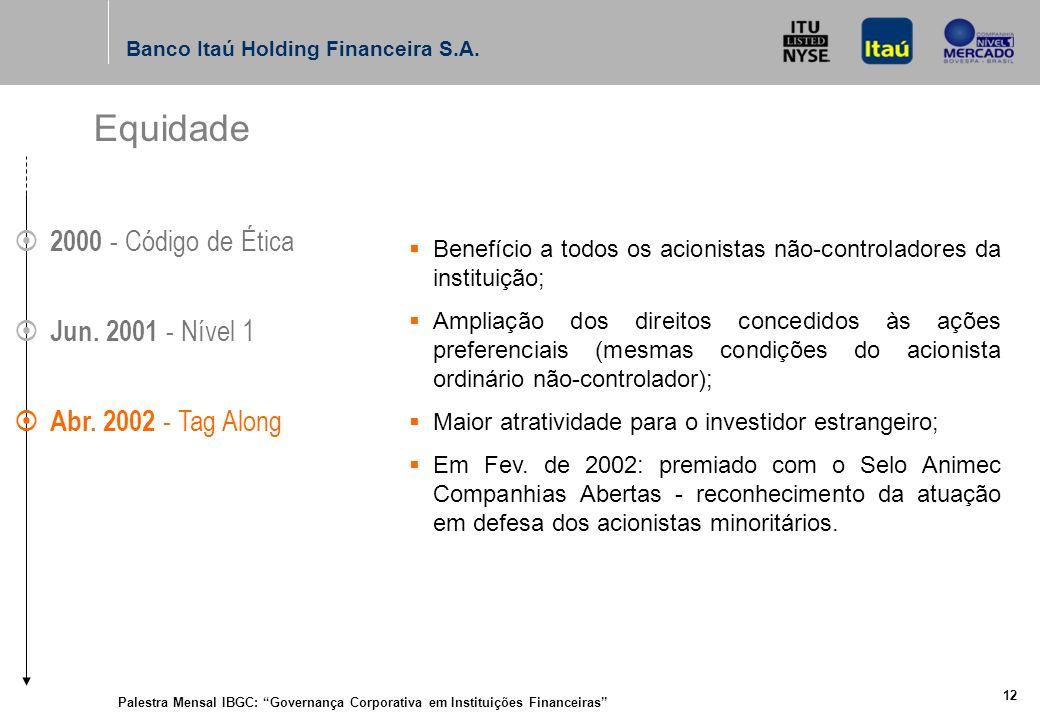 Palestra Mensal IBGC: Governança Corporativa em Instituições Financeiras 11 Banco Itaú Holding Financeira S.A.