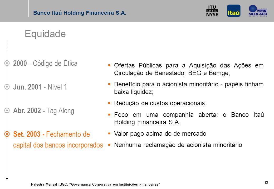 Palestra Mensal IBGC: Governança Corporativa em Instituições Financeiras 12 Banco Itaú Holding Financeira S.A.