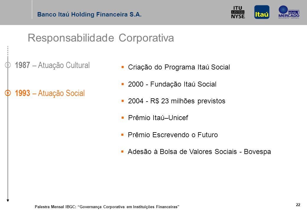 Palestra Mensal IBGC: Governança Corporativa em Instituições Financeiras 21 Banco Itaú Holding Financeira S.A.
