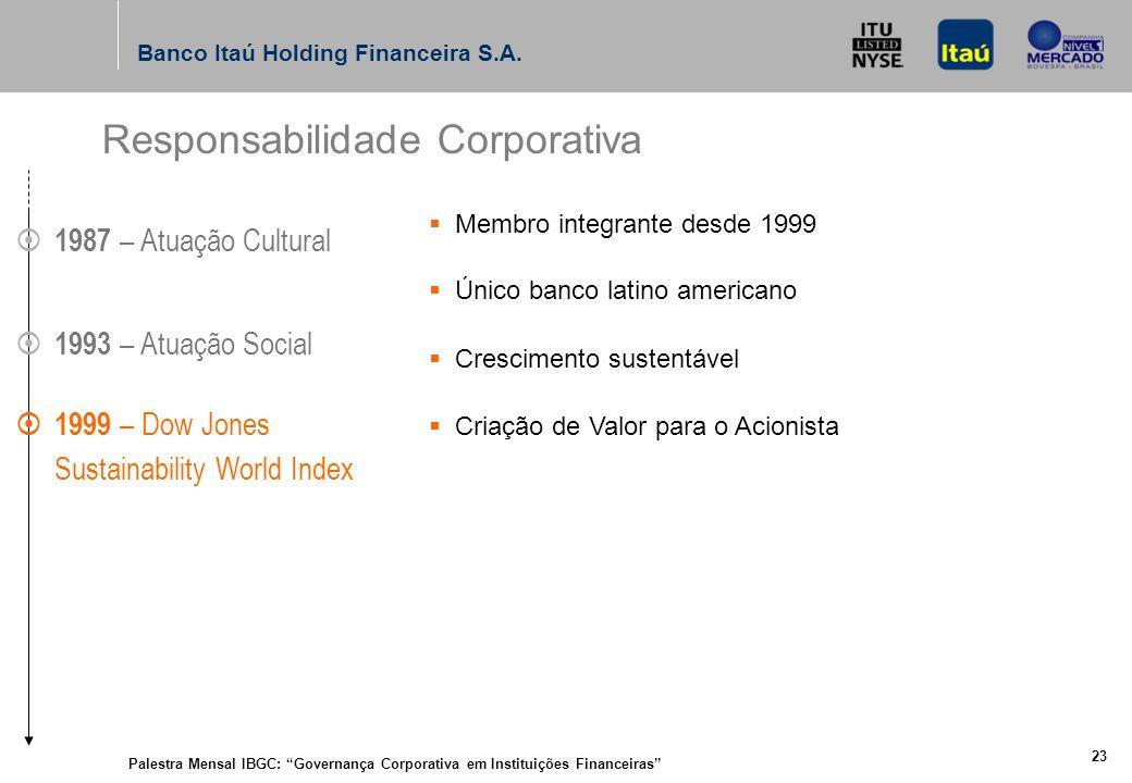 Palestra Mensal IBGC: Governança Corporativa em Instituições Financeiras 22 Banco Itaú Holding Financeira S.A.