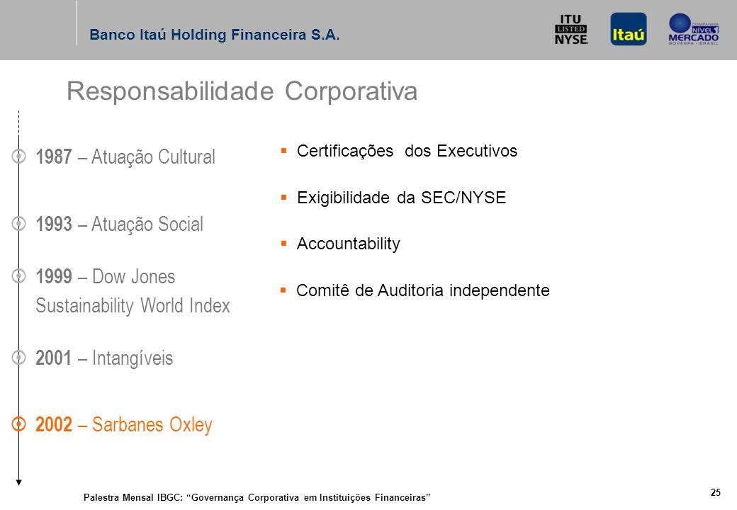 Palestra Mensal IBGC: Governança Corporativa em Instituições Financeiras 24 Banco Itaú Holding Financeira S.A.