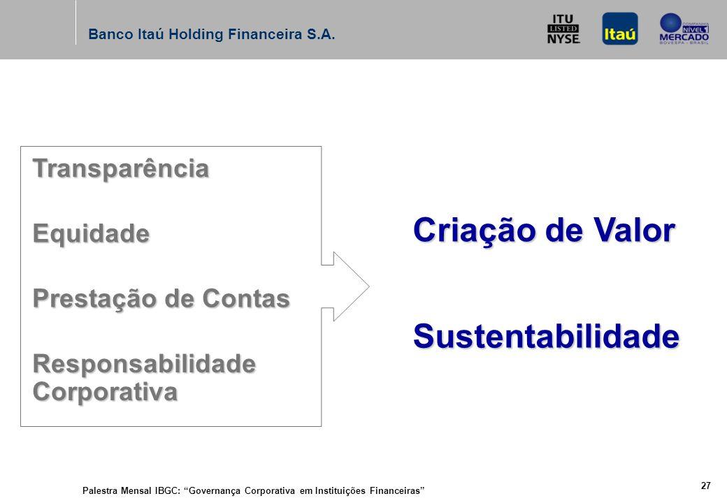 Palestra Mensal IBGC: Governança Corporativa em Instituições Financeiras 26 Banco Itaú Holding Financeira S.A.
