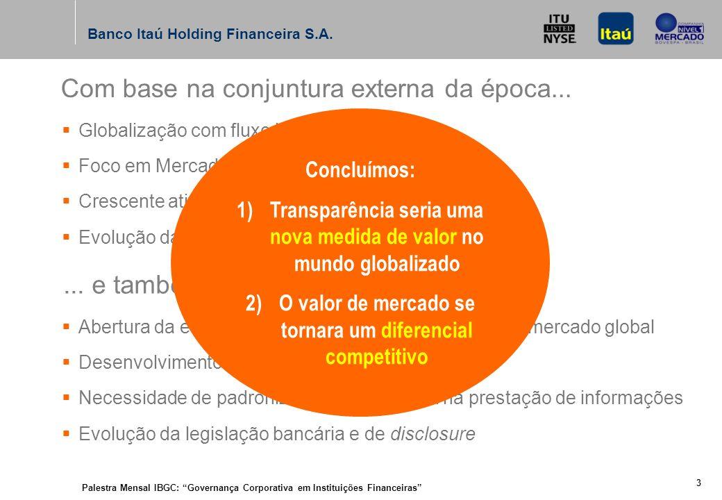 Palestra Mensal IBGC: Governança Corporativa em Instituições Financeiras 13 Banco Itaú Holding Financeira S.A.